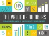 The Value of Numbers (Visualizing Data In Your Next Presentation)