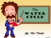 The water cycle for elementary