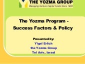 YOZMA -- by Yigal Erlich