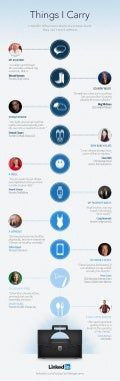 Things I Carry: LinkedIn Influencers Infographic