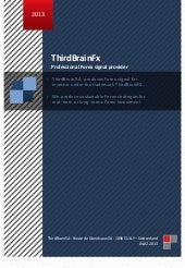 ThirdBrainFx Premium Zone