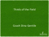 Thirds of the Soccer Field by Dr. Dina Gentile