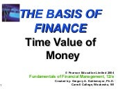 Time Value Of Money -Finance