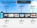 Powerpoint Timeline Film Roll