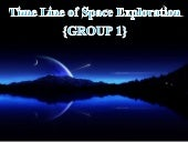 Timeline of space technology's inno...