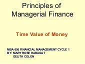 FINANCIAL MANAGEMENT PPT BY FINMAN ...
