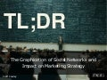 TL;DR - The Graphication of Social Networks & Impact on Marketing Strategy