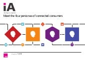Four personas of connected consumers