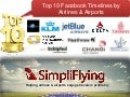 Top 10 Facebook Timeline Implementations by Airlines and Airports