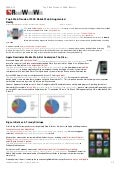 Top 5 Web Trends Of 2009  Mobile Web & Augmented Reality