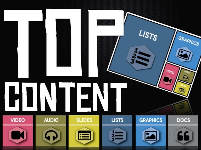 Big Names / Top content - Video vs Audio vs Slides vs Lists vs Graphics