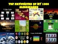 Top Favourites Of My 1000 Slideshares