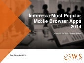 Indonesia Most Popular Mobile Browser Apps 2014