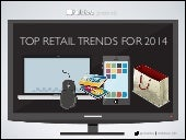 The Top Retail Trends for 2014 Pres...