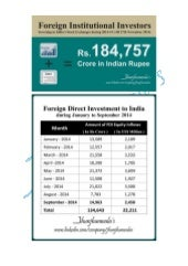 Foreign Direct Investment in Equity Market in India