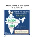 Total #fdi #equity #inflows to #india as on may 2015