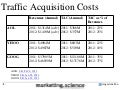 Traffic Acquisition Costs of Ad Supported Companies by Augustine Fou