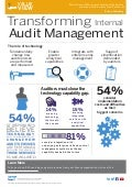 Transforming Internal Audit Management, IAIC 2014 Survey