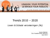 Trends verzekeringen 2010 - 2020