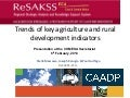 Trends of key agriculture and rural development indicators feb 6 2013