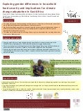 Exploring gender differences in household food security and implications for climate change adaptation in East Africa
