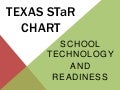 RVIS Texas STaR Chart
