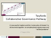 Twyfords collaborative governance pathway; when business as usual is never likely to get you there with a complex situation.