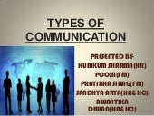 Types of business communication