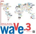 International Social Media Research Wave3