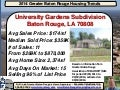 University Gardens Subdivision Baton Rouge 70808 Home Sales Report 2014