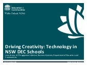 Driving Creativity: Technology in S...