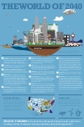 US Infrastructure 2040 Infographic