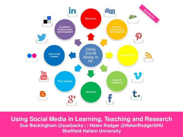 Using social media as academics for learning, teaching and research