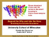 USM Inclusive Classroom Practices