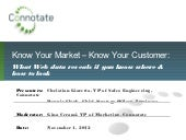Know Your Market – Know Your Custom...