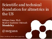 The Scientific and Technical Foundation for Altmetrics in the United States