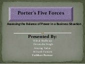 Vaibhav PurwarPorter's5 forces