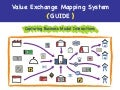 Value Exchange Mapping Guide