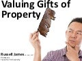 Valuing charitable gifts of property