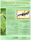 Poster28: Variation in carotenoids content in roots from the same plant and plants from the same cassava genotype