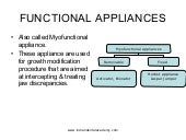 Various functional appliances & its...