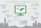 Video Footprint: Middle East & Africa