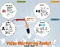 Video Marketing Rocks