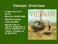 Vietnam  Overview Powerpoint