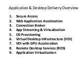 VDI and Application Virtualization