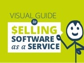 Visual Guide to Selling Software as a Service