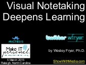 Visual Notetaking Deepens Learning (March 2015)