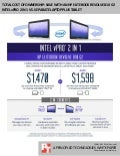 Total cost of ownership: Save with an HP EliteBook Revolve 810 G2 2 in 1 Intel vPro vs. separate laptop plus tablet