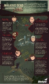 The Walking Dead Survival Guide for...