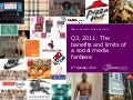 Wave Social Media Quarterly Q3 2011(Wavemetrix) -OCT11